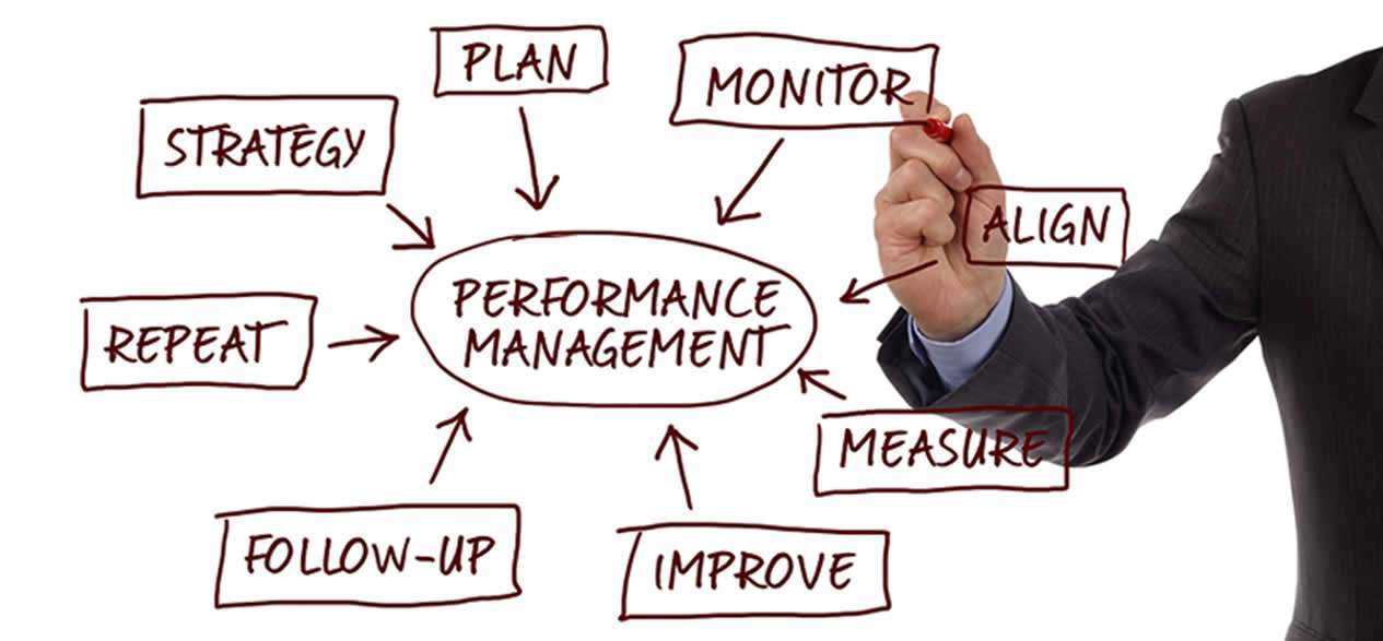 performance management boxes written on screen