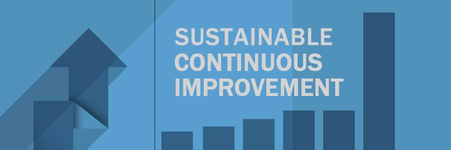 sustainable continuous imrpovement banner
