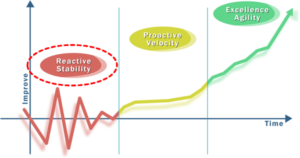 grapp of the reactive phase