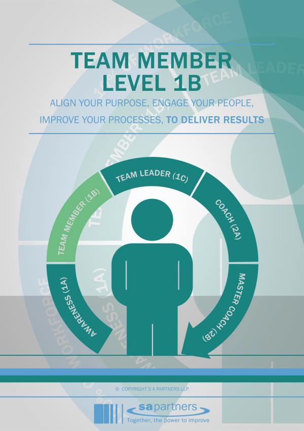 Lean Training 1b Cover