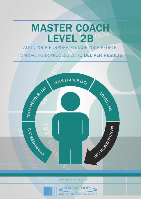 Lean Training 2b Cover