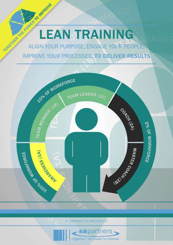 Lean Training main cover