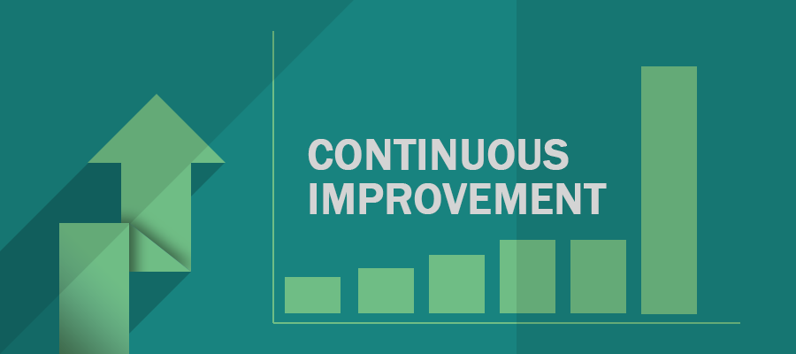 Sustainable Continuous Improvement S A Partners
