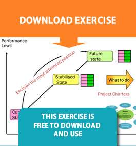 creating a future state exercise graphic