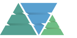 Programme governance triangle two
