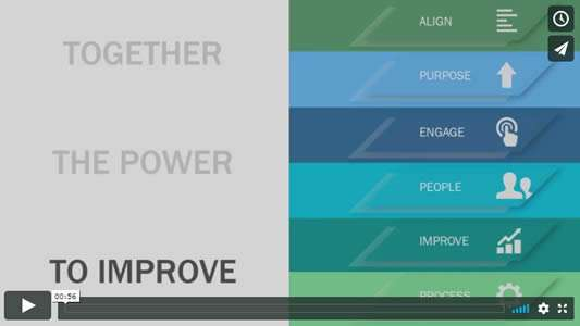 Continuous Improvement Video banner image
