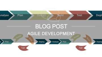 Agile Development banner