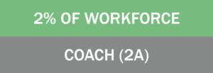 coach level image