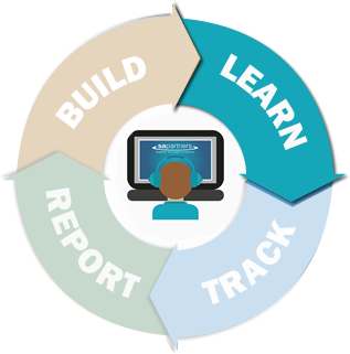 Learn part of the LMS graphic